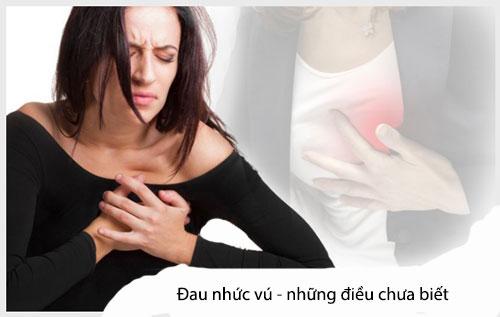 đau dưới ngực phải